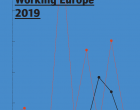 Benchmarking Working Europe 2019